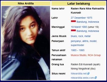 Profile Nike Ardilla